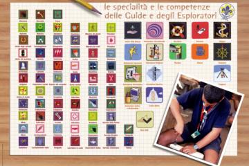 poster_specialita_EG